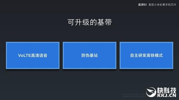 小米发布自主CPU澎湃S1:性能力压骁龙625/联发科P20
