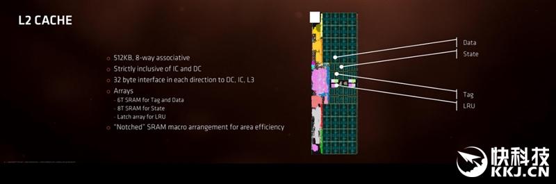 完美逆袭Intel!锐龙AMD Ryzen 7 1800X/1700全球首发评测