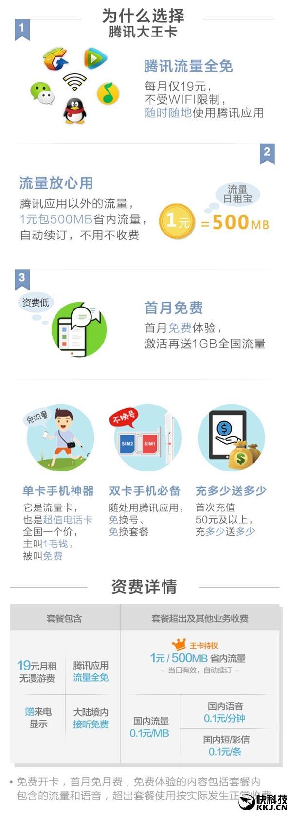 每月19元!腾讯大王卡终于实现QQ微信视频流量全免