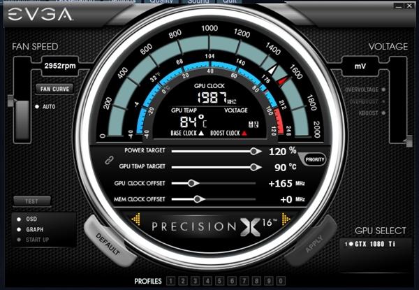 GTX 1080 Ti最具参考评测:IGN评分9.7 卖肾也买