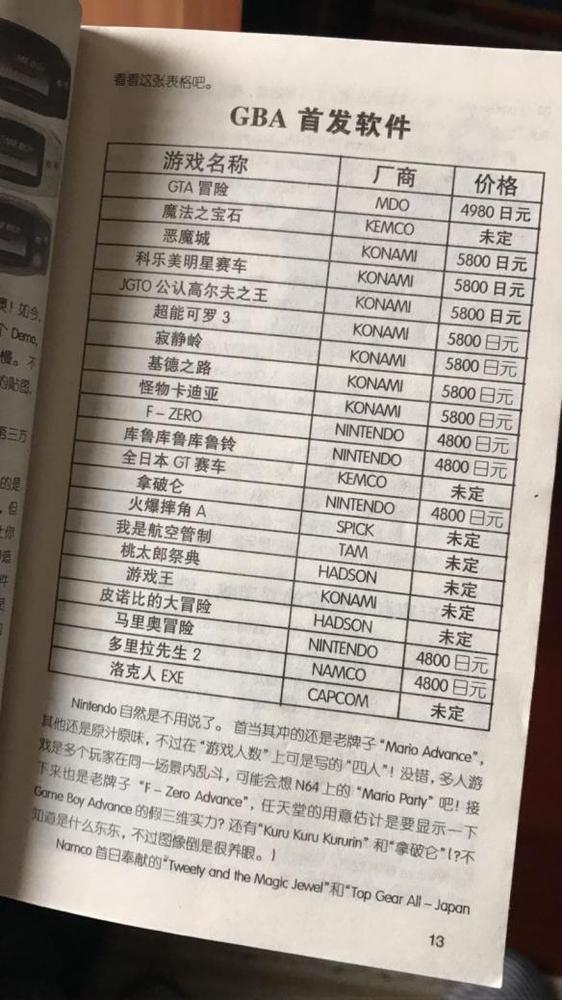 网友晒96年主机游戏报价 一台主机竟够买几平米房