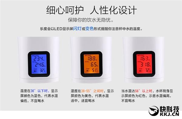 创意智能水杯:看屏幕颜色就能识别水温