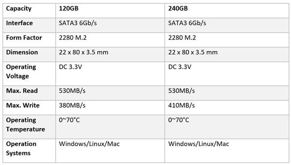 映泰发布M200 M.2固态盘:入门级SATA 3