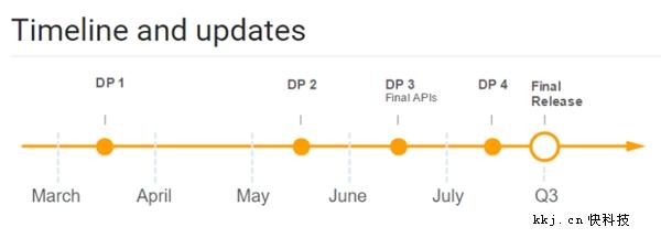 谷歌发布Android O首个开发者预览版!附镜像下载