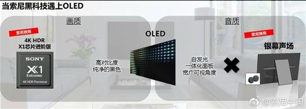 24999元!索尼4K OLED电视A1发布!独创屏幕自发声