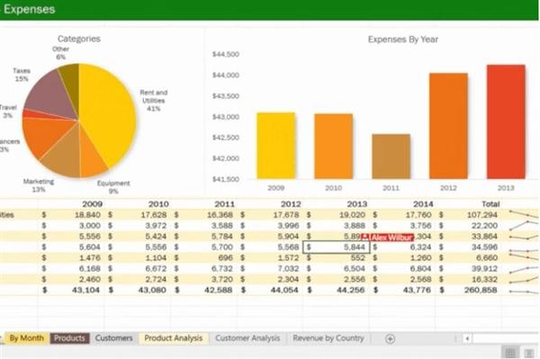 Excel超赞新功能上线:支持多人实时编辑