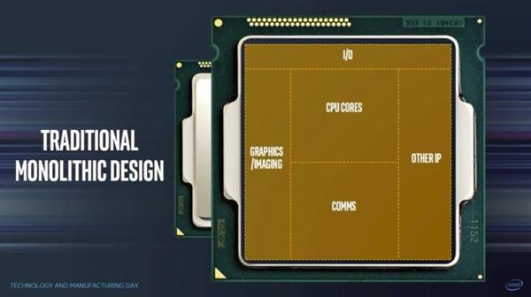 Intel再放黑科技!10nm/14nm/22nm塞进一颗处理器:性能大增