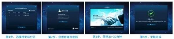 中国芯崛起:中兴新支点操作系统支持龙芯3A3000