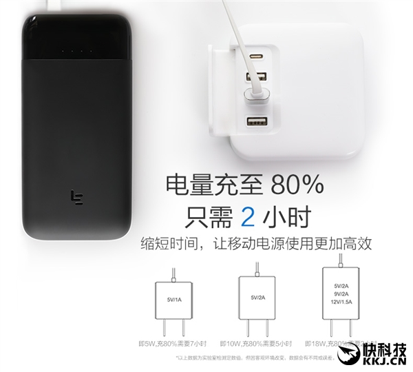 99元!乐视双向快充10000mAh移动电源开卖:Type-C
