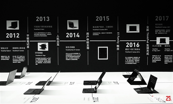 整整1/4个世纪!ThinkPad历史回顾:经典永流传