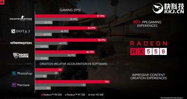 惊喜升级!AMD RX 500家族显卡集体发布