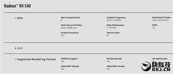 4K影音小钢炮!AMD发布RX 540笔记本显卡:功耗50W