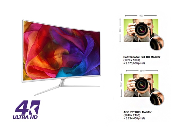 平价真4K显示器开卖