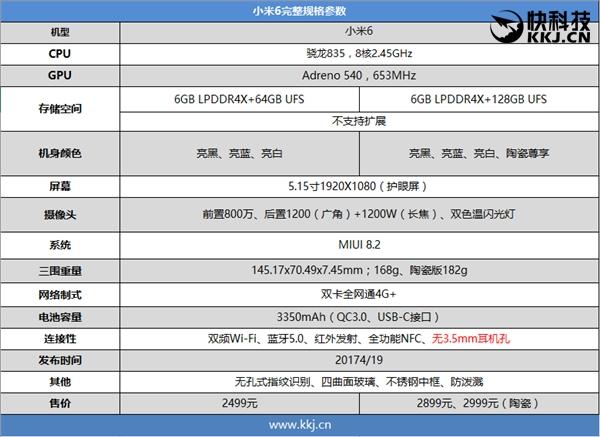 一图看懂小米6完整参数:标配满血骁龙835+6GB