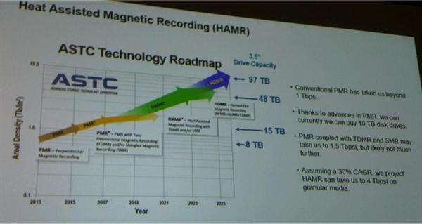 逆袭SSD!新一代机械硬盘是这样:东芝也玩新技术