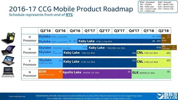 苹果感谢AMD!Intel八代酷睿要提前爆发:PC党爽了
