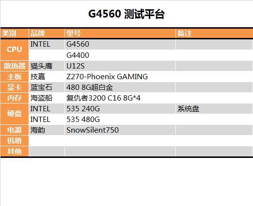这次好像挤太多了!奔腾G4560评测:还要啥i3?