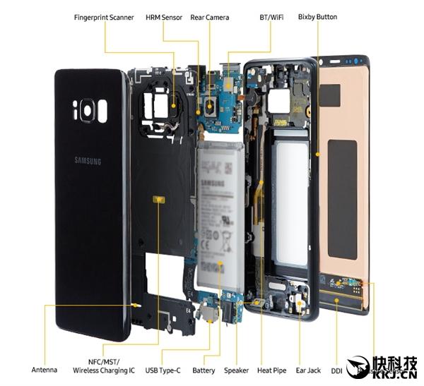 导热管+石墨烯镇压骁龙835!三星展示S8内部:是这样