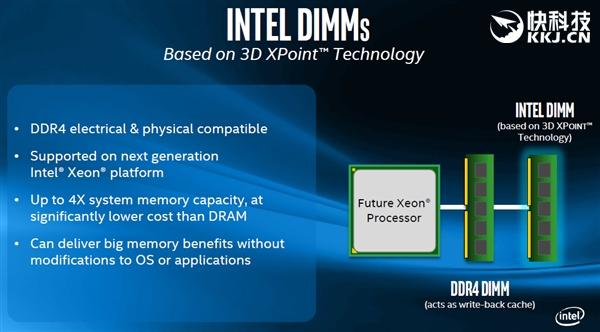 Intel傲腾存储黑科技终极版:DIMM内存条明年到来