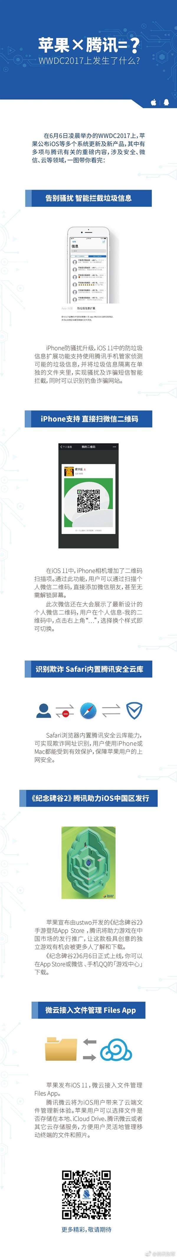 苹果强力封杀!微信要参与iOS系统?腾讯公关总监回应