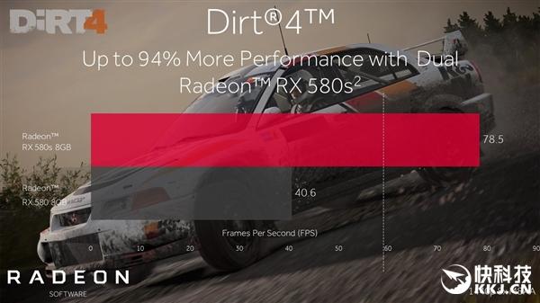 AMD 17.6.2版显卡驱动发布:继续优化《尘埃4》