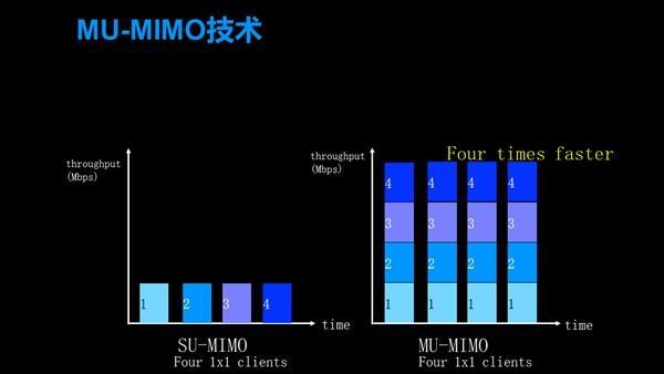 华硕推出手游专用路由器RT-AC86U:千兆双频2900Mbps