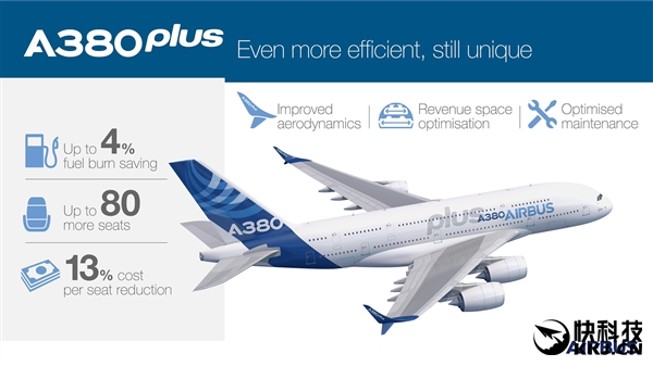 巨无霸客机又升级!空客A380 Plus正式现身