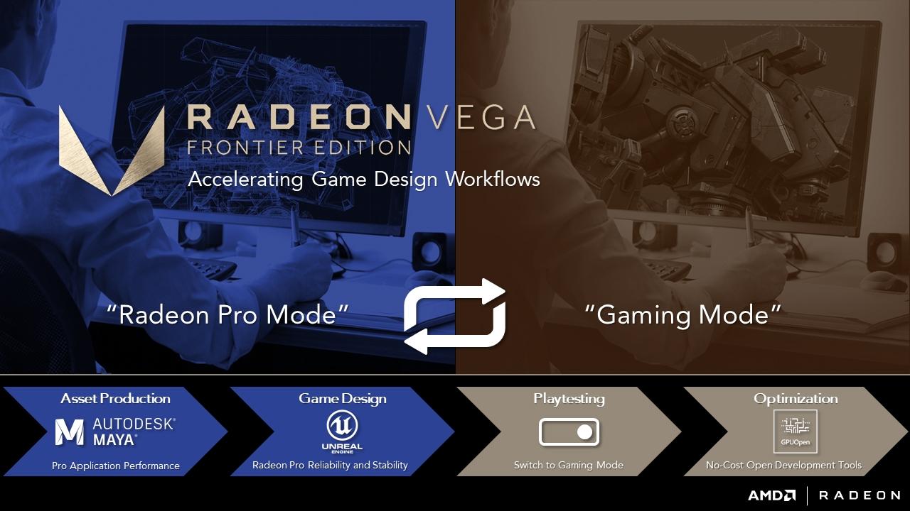 AMD Vega专业卡暗藏福利:一键变身游戏卡