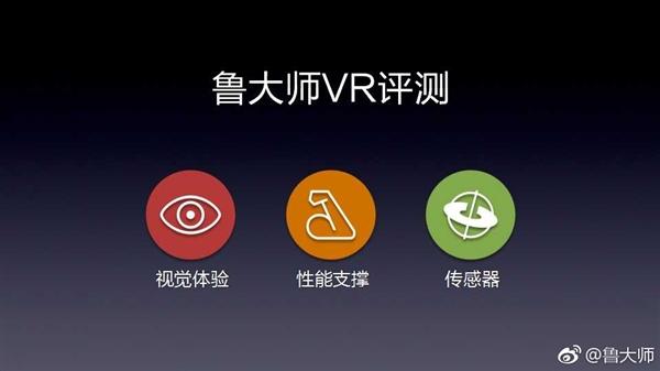 鲁大师出品:全球首款手机VR评测诞生