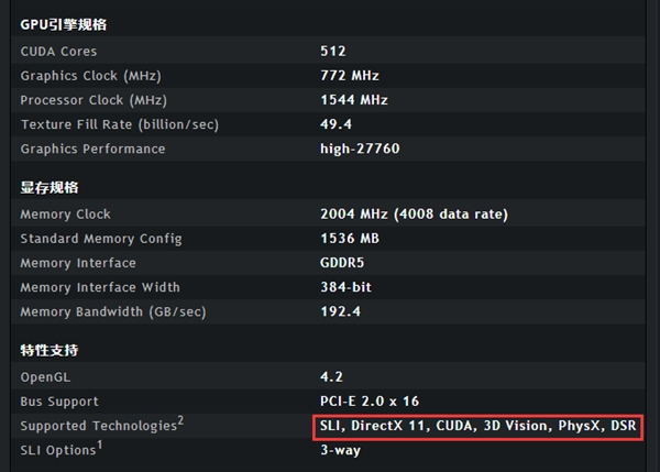NVIDIA良心!费米老架构终于支持DX12