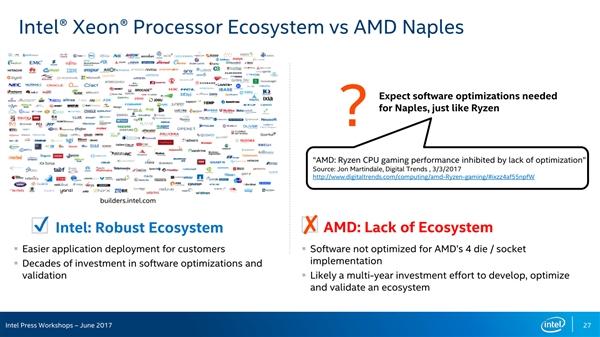 28核Intel竟如此评价AMD 32核:火药味浓