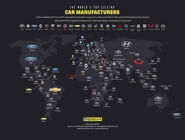 各国最爱汽车品牌出炉:中国被这款5万元神车占领
