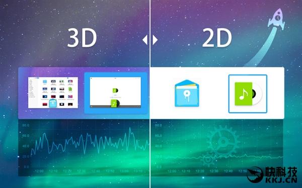 深度操作系统15.4.1发布 界面惊艳