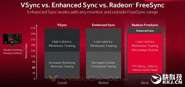 必升!AMD显卡年度鸡血驱动17.7.2下载:游戏体验暴强