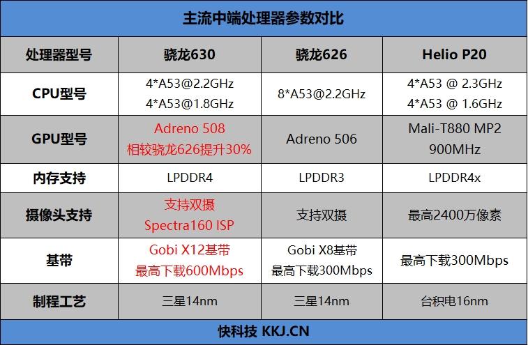 全球首发骁龙630!夏普 AQUOS S2首发评测:全面屏之父归来