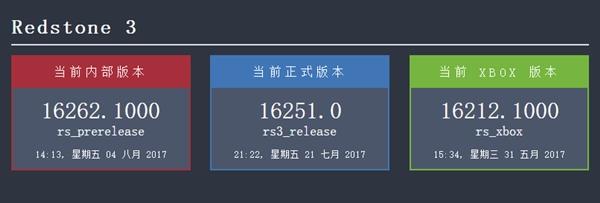 Windows 10 RS3新预览版推送跳票:本周不发版