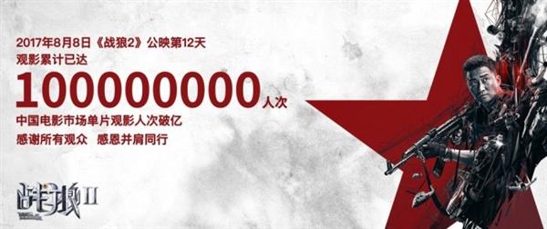 《战狼2》观影累积1亿人次创纪录 票房将超40亿元