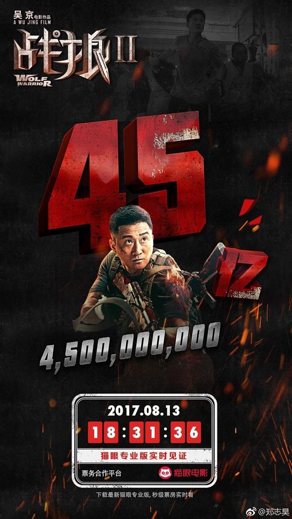 《战狼2》票房破45亿!中国电影第一次杀入全球TOP100