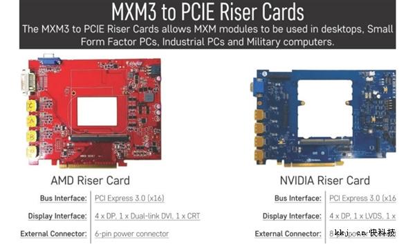 DIY新神器:笔记本显卡扩展成桌面PCI-e