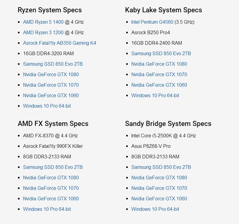 AMD Ryzen 3大战六年前i5-2500K:超个频 还不老