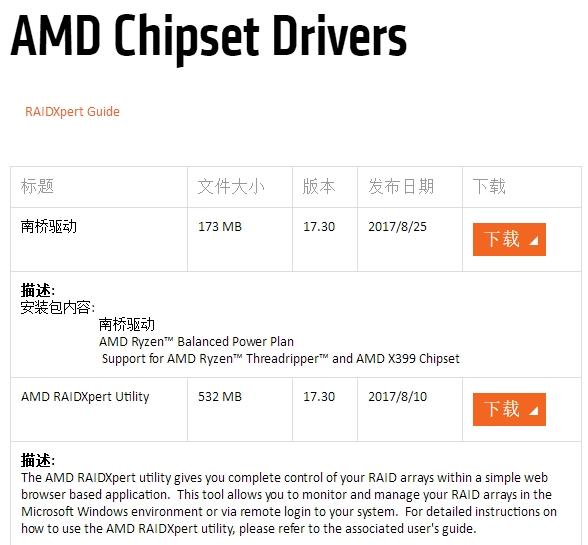 AMD Ryzen处理器主板芯片组驱动更新:干掉存储短板