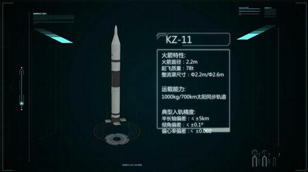一箭六星!快舟11号火箭明年首飞:便宜得发指