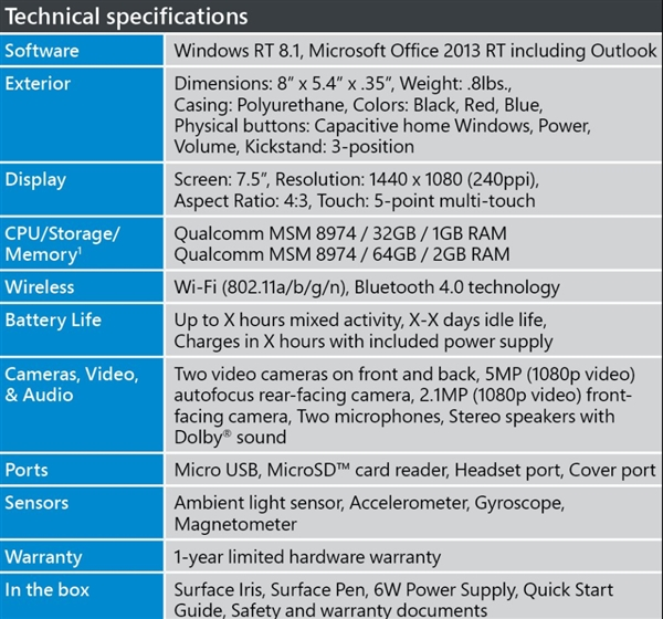 微软已夭折平板Surface mini曝光:配高通骁龙800芯片