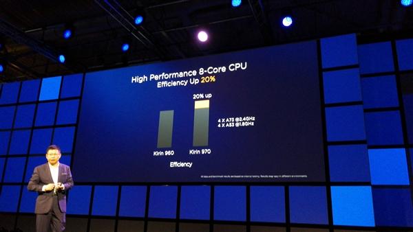 骁龙835杀手!华为麒麟970性能暴强:GPU能效飙升140%