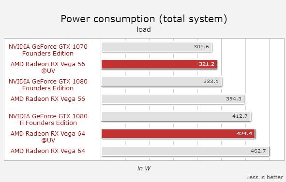 【AMD】 Radeon RX VEGA 葬式会場 水子2人目 [無断転載禁止]©2ch.netYouTube動画>2本 ->画像>22枚
