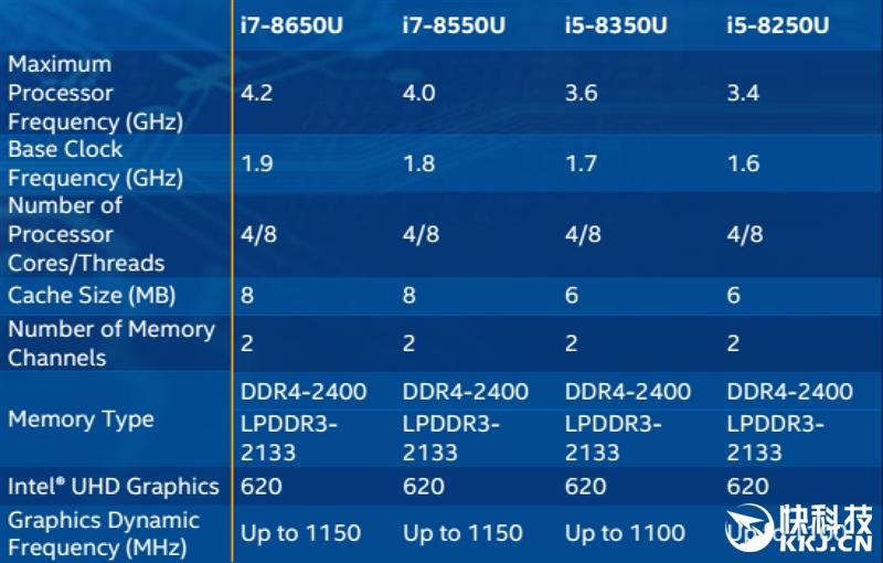 性能残暴的i7四核轻薄本 海尔凌越S4评测