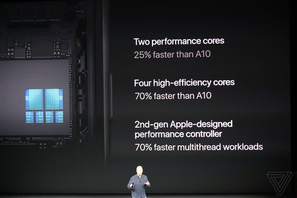 自研GPU!苹果宣布全新处理器A11:性能怪兽