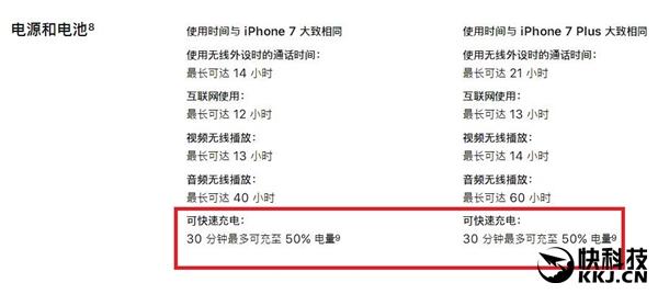 苹果太抠!iPhone X支持快充 标配5W充电头