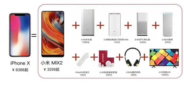 一台iPhone X有多贵?看看第二张对比图就知道了
