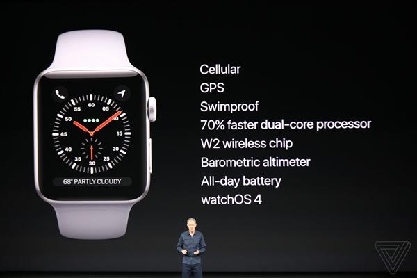 支持4G网络!苹果发布第三代Apple Watch